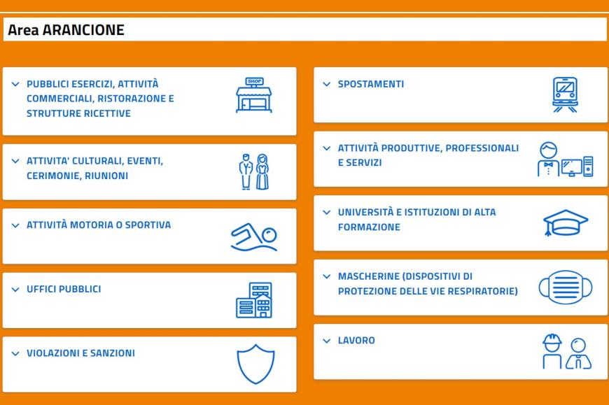 Il Trentino è area arancione: cosa cambia?