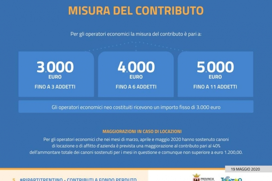 Riparti Trentino: definiti i criteri per la concessione dei contributi a fondo perduto